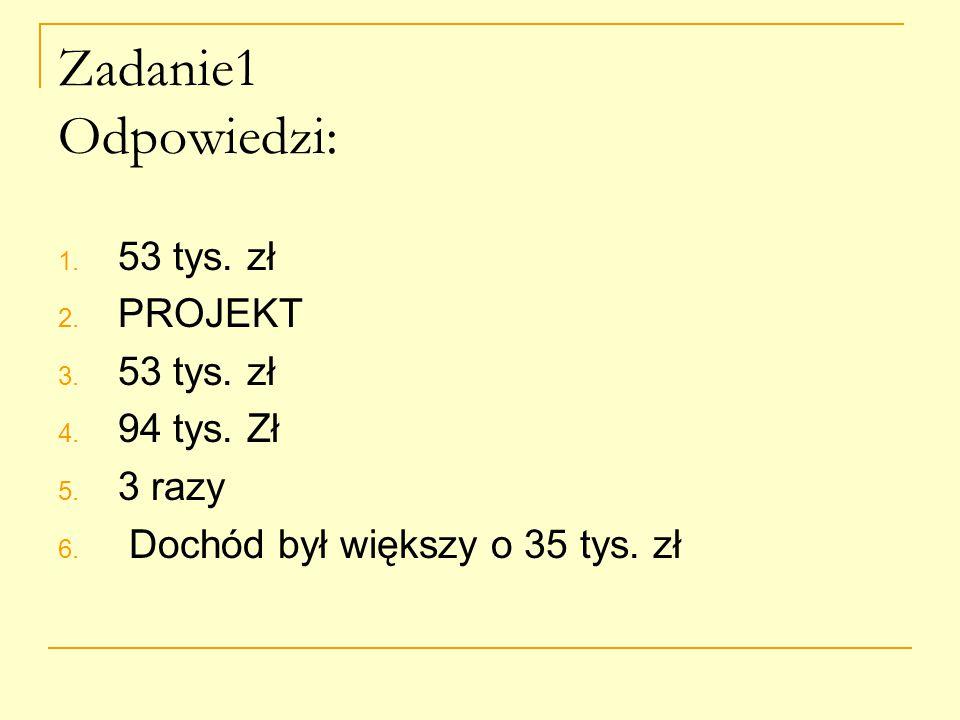 Zadanie1 Odpowiedzi: 1. 53 tys. zł 2. PROJEKT 3.