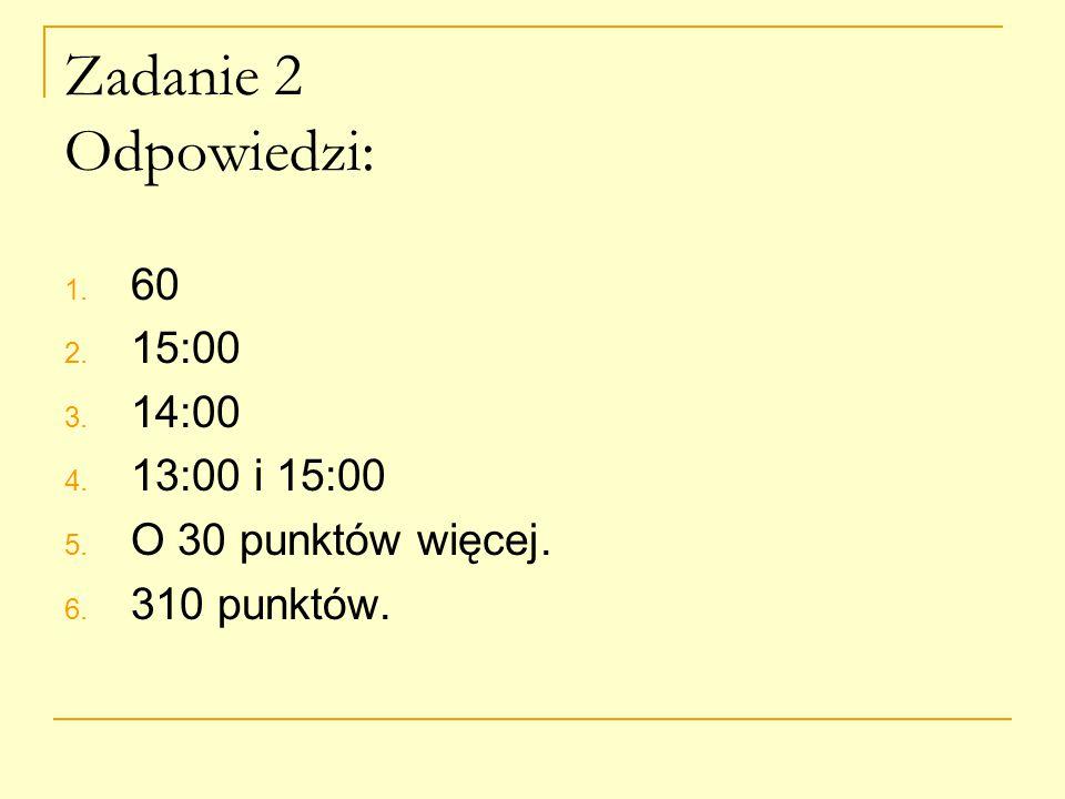 Zadanie 2 Odpowiedzi: 1. 60 2. 15:00 3. 14:00 4.