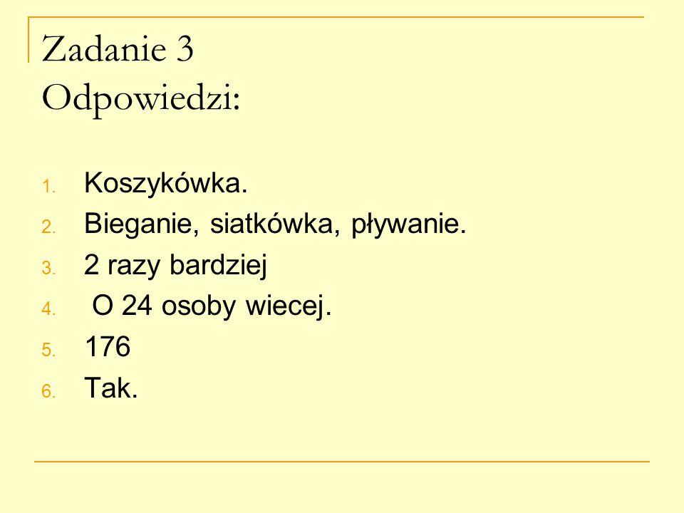 Zadanie 3 Odpowiedzi: 1. Koszykówka. 2. Bieganie, siatkówka, pływanie.