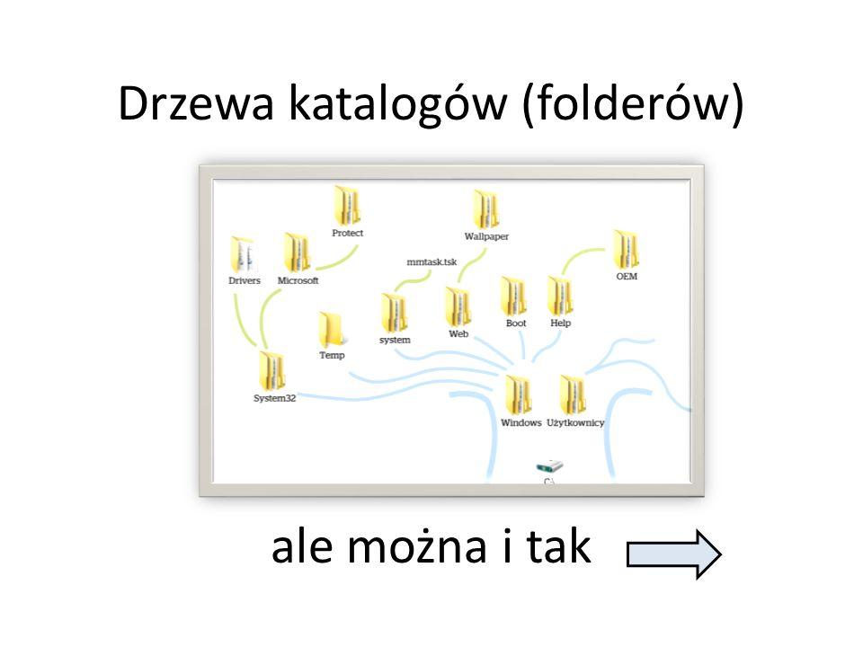 Drzewa katalogów (folderów) ale można i tak