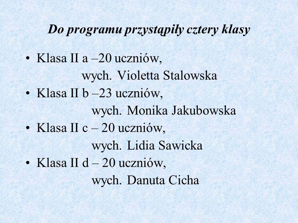 Do programu przystąpiły cztery klasy Klasa II a –20 uczniów, wych.