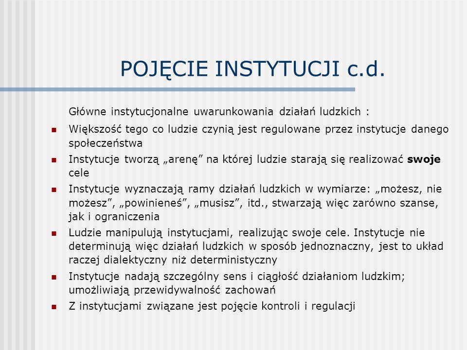 POJĘCIE INSTYTUCJI c.d.
