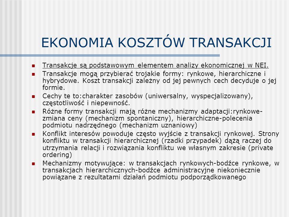 EKONOMIA KOSZTÓW TRANSAKCJI Transakcje są podstawowym elementem analizy ekonomicznej w NEI.