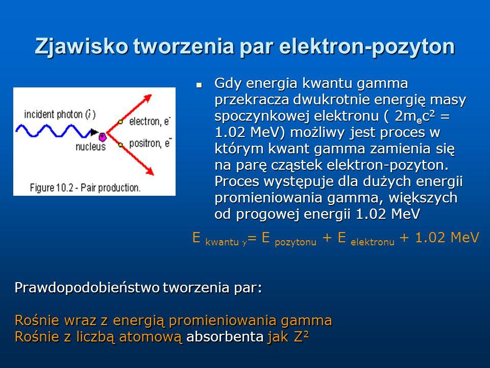 Zjawisko tworzenia par elektron-pozyton Gdy energia kwantu gamma przekracza dwukrotnie energię masy spoczynkowej elektronu ( 2m e c 2 = 1.02 MeV) możl