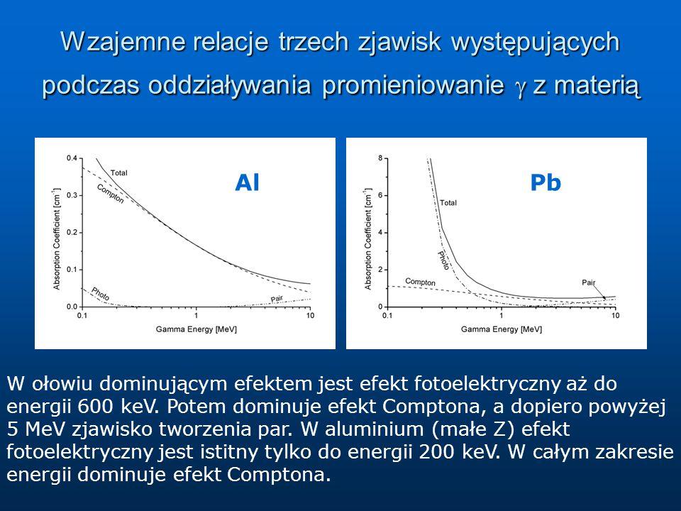 Wzajemne relacje trzech zjawisk występujących podczas oddziaływania promieniowanie  z materią Pb Al W ołowiu dominującym efektem jest efekt fotoelekt