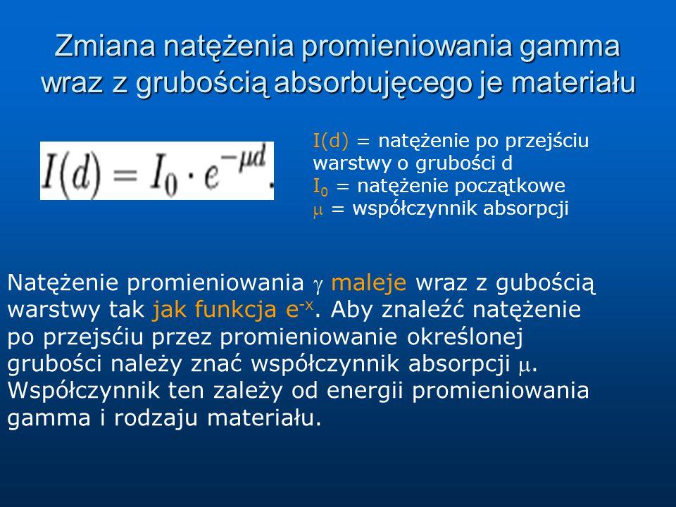 Zmiana natężenia promieniowania gamma wraz z grubością absorbujęcego je materiału I(d) = natężenie po przejściu warstwy o grubości d I 0 = natężenie p