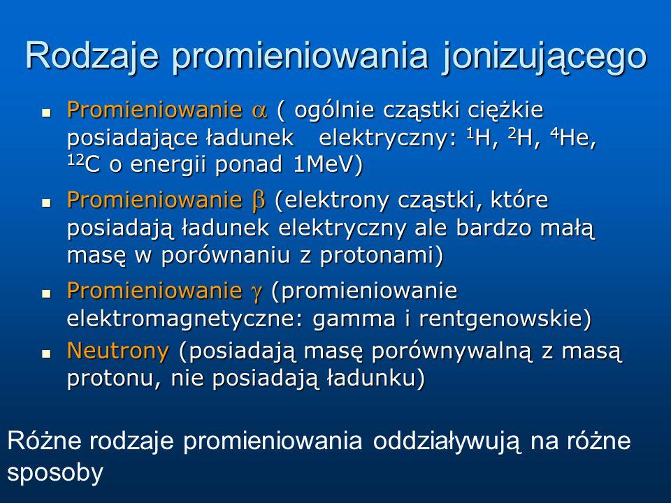 Rodzaje promieniowania jonizującego Promieniowanie  ( ogólnie cząstki ciężkie posiadające ładunek elektryczny: 1 H, 2 H, 4 He, 12 C o energii ponad 1