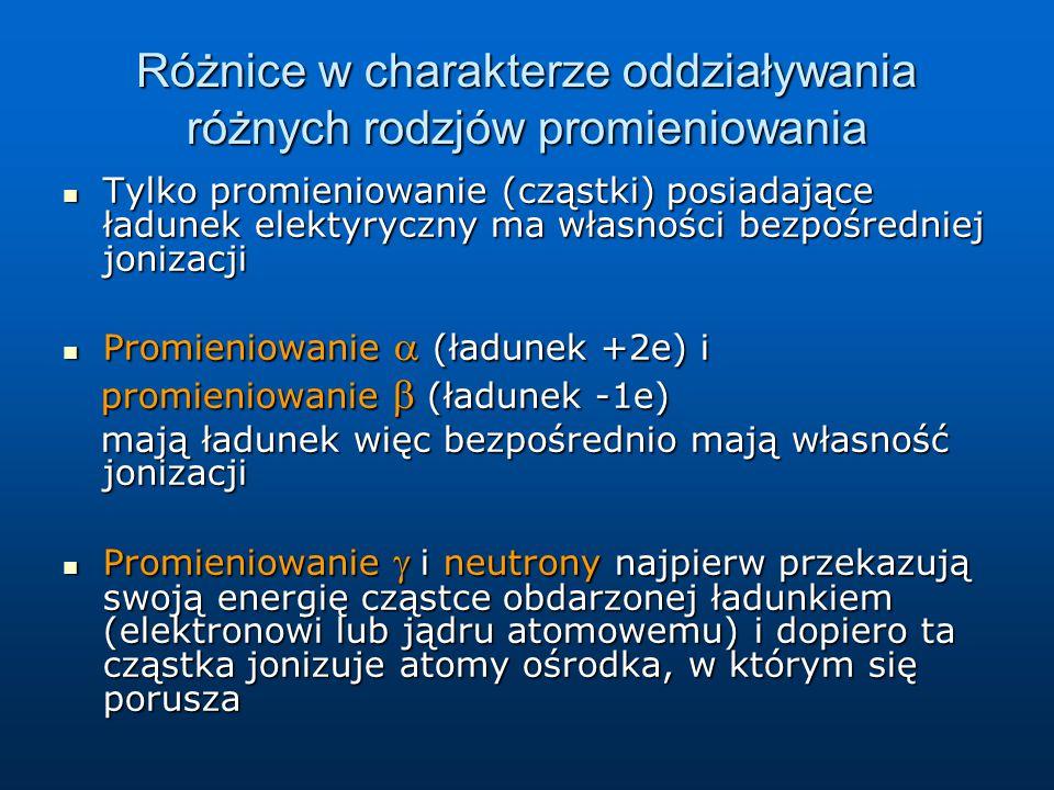 Różnice w charakterze oddziaływania różnych rodzjów promieniowania Tylko promieniowanie (cząstki) posiadające ładunek elektyryczny ma własności bezpoś