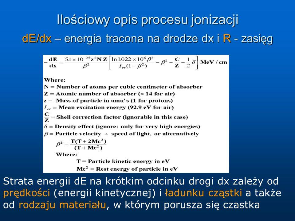 Ilościowy opis procesu jonizacji Strata energii dE na krótkim odcinku drogi dx zależy od prędkości (energii kinetycznej) i ładunku cząstki a także od
