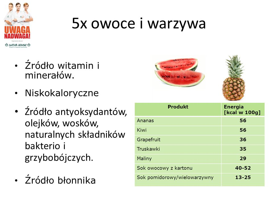 5x owoce i warzywa Źródło witamin i minerałów. Niskokaloryczne Źródło antyoksydantów, olejków, wosków, naturalnych składników bakterio i grzybobójczyc