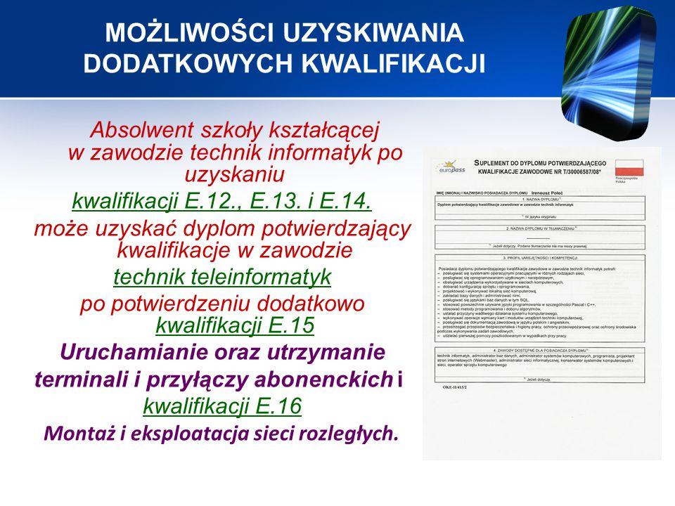 MOŻLIWOŚCI UZYSKIWANIA DODATKOWYCH KWALIFIKACJI Absolwent szkoły kształcącej w zawodzie technik informatyk po uzyskaniu kwalifikacji E.12., E.13. i E.