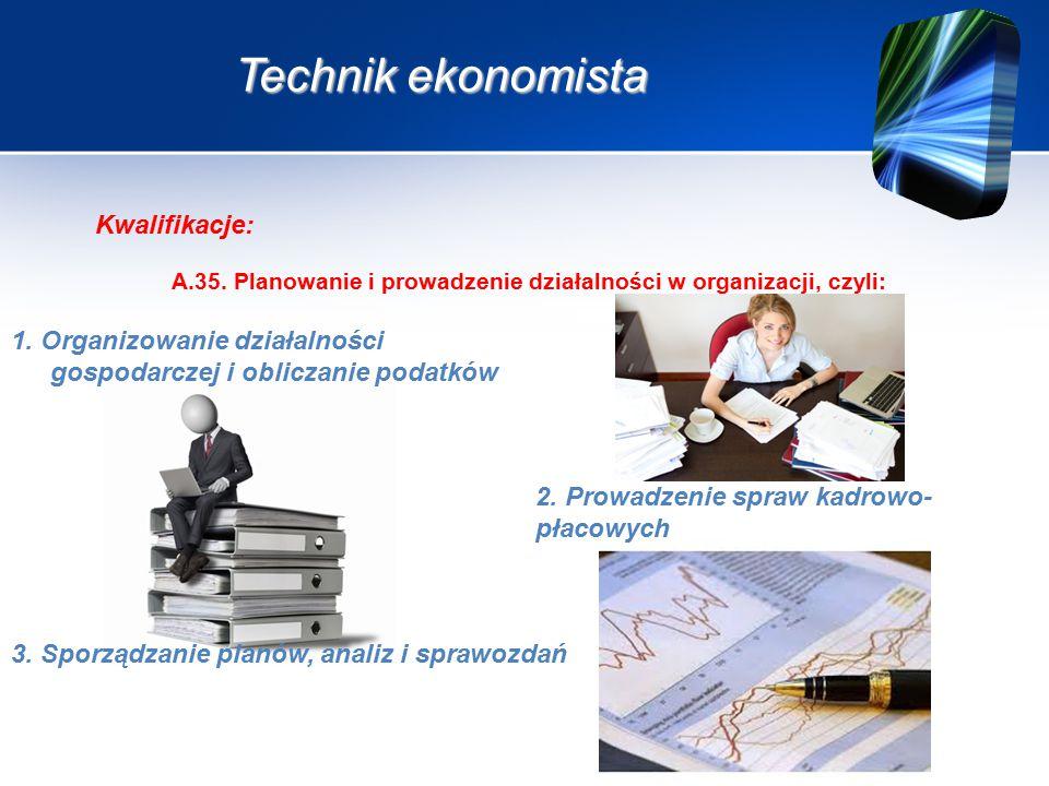 Technik ekonomista A.36.Prowadzenie rachunkowości, czyli: Kwalifikacje: 2.