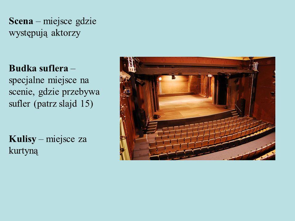Scena – miejsce gdzie występują aktorzy Budka suflera – specjalne miejsce na scenie, gdzie przebywa sufler (patrz slajd 15) Kulisy – miejsce za kurtyn
