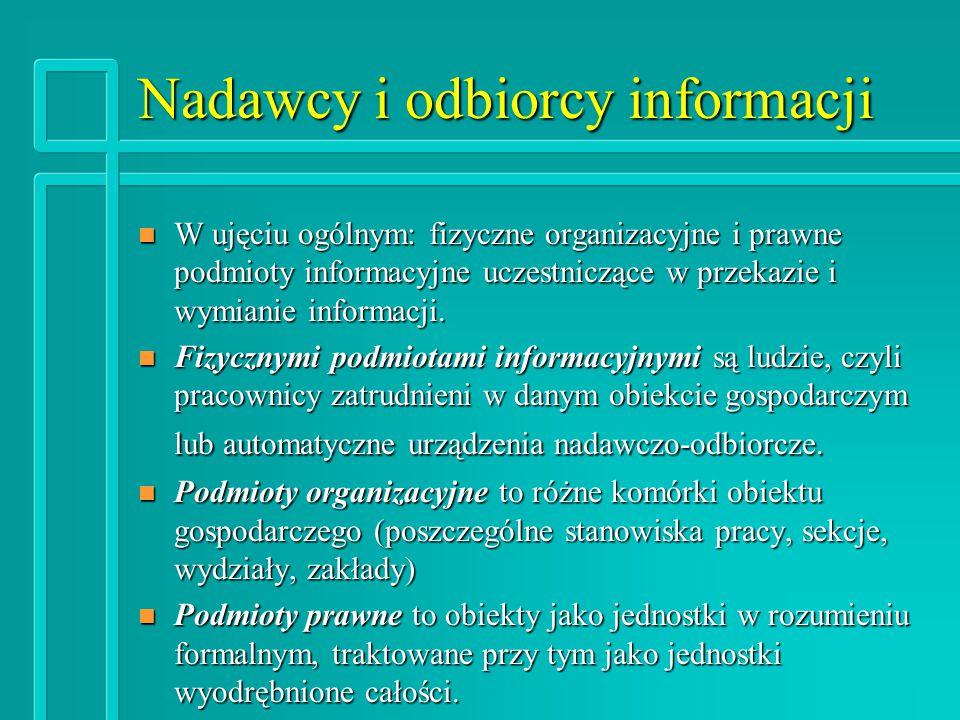 Zbiory informacji n To zestawy wiadomości o charakterze ekonomicznym - w postaci liczbowej (numerycznej), tekstowej (alfabetycznej lub alfanumerycznej), graficznej lub dźwiękowej (multimedialnej) - generowane przez nadawców informacji w określonym porządku przestrzennym i czasowym.