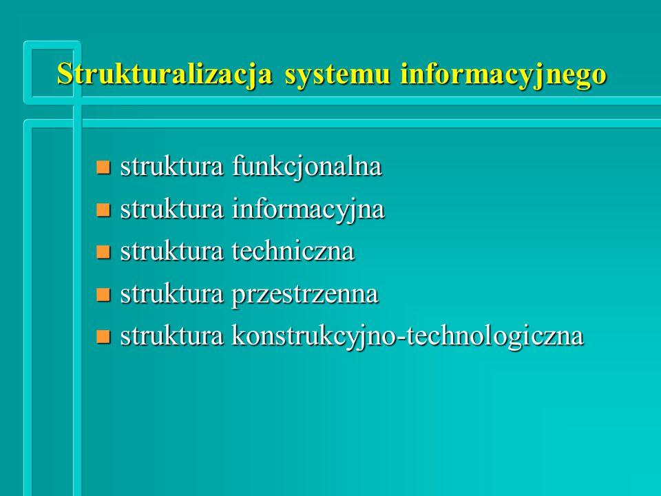 Strukturalizacja systemu informacyjnego n struktura funkcjonalna n struktura informacyjna n struktura techniczna n struktura przestrzenna n struktura konstrukcyjno-technologiczna