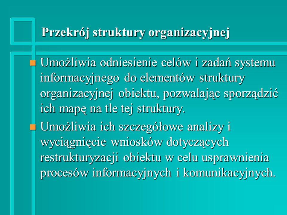 Przekrój struktury organizacyjnej n Umożliwia odniesienie celów i zadań systemu informacyjnego do elementów struktury organizacyjnej obiektu, pozwalając sporządzić ich mapę na tle tej struktury.