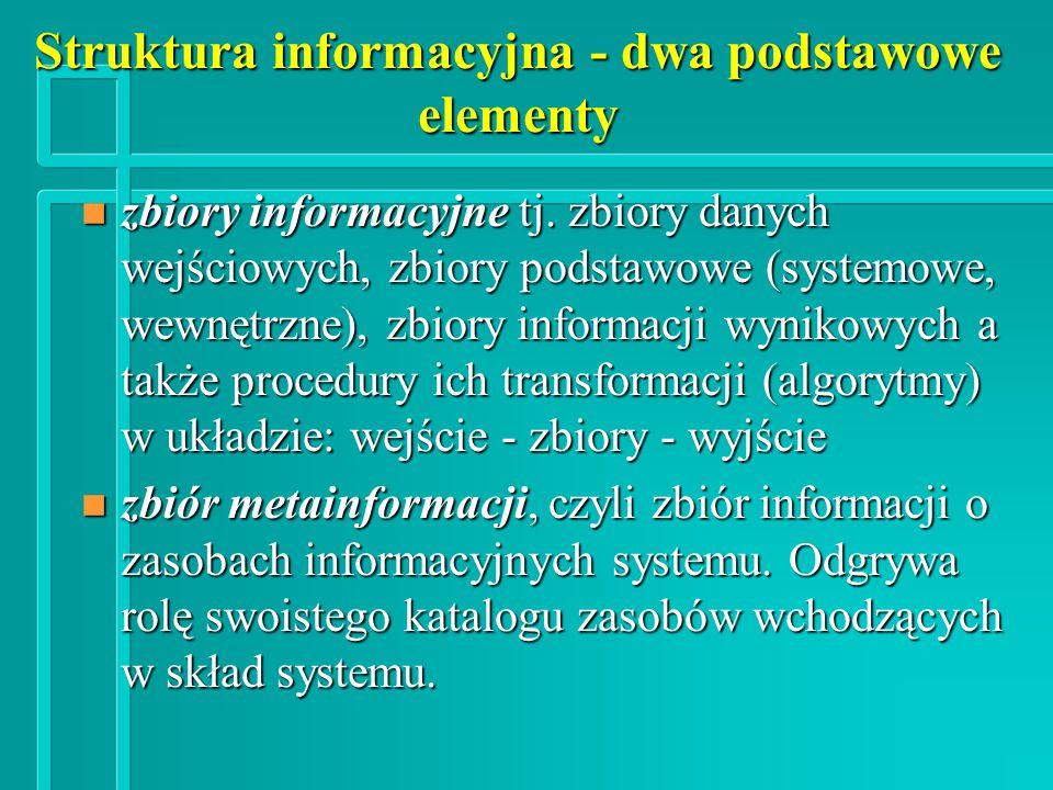 Struktura informacyjna a struktura funkcjonalna n Realizacja każdej funkcji i zadania systemu angażuje w procesie przetwarzania określone elementy struktury informacyjnej.