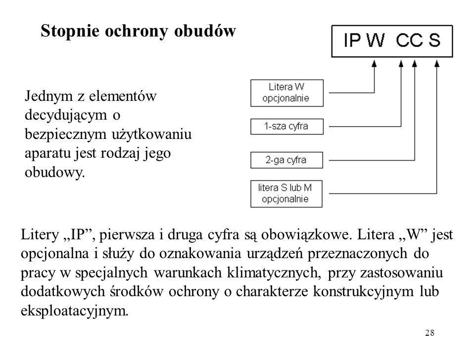"""28 Litery """"IP"""", pierwsza i druga cyfra są obowiązkowe. Litera """"W"""" jest opcjonalna i służy do oznakowania urządzeń przeznaczonych do pracy w specjalnyc"""