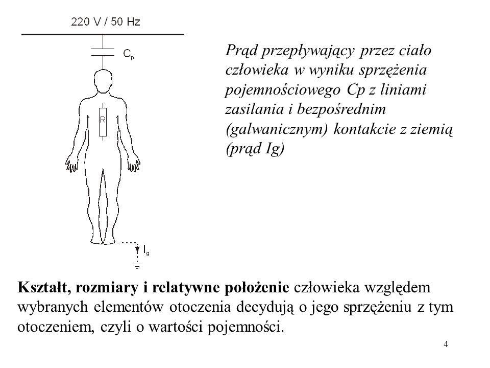 25 Przykład prądu upływu pacjenta (w normalnym stanie technicznym urządzenia):