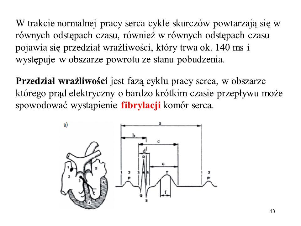 43 W trakcie normalnej pracy serca cykle skurczów powtarzają się w równych odstępach czasu, również w równych odstępach czasu pojawia się przedział wr