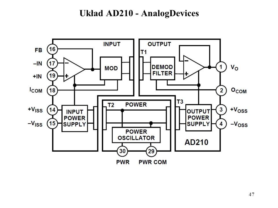47 Układ AD210 - AnalogDevices