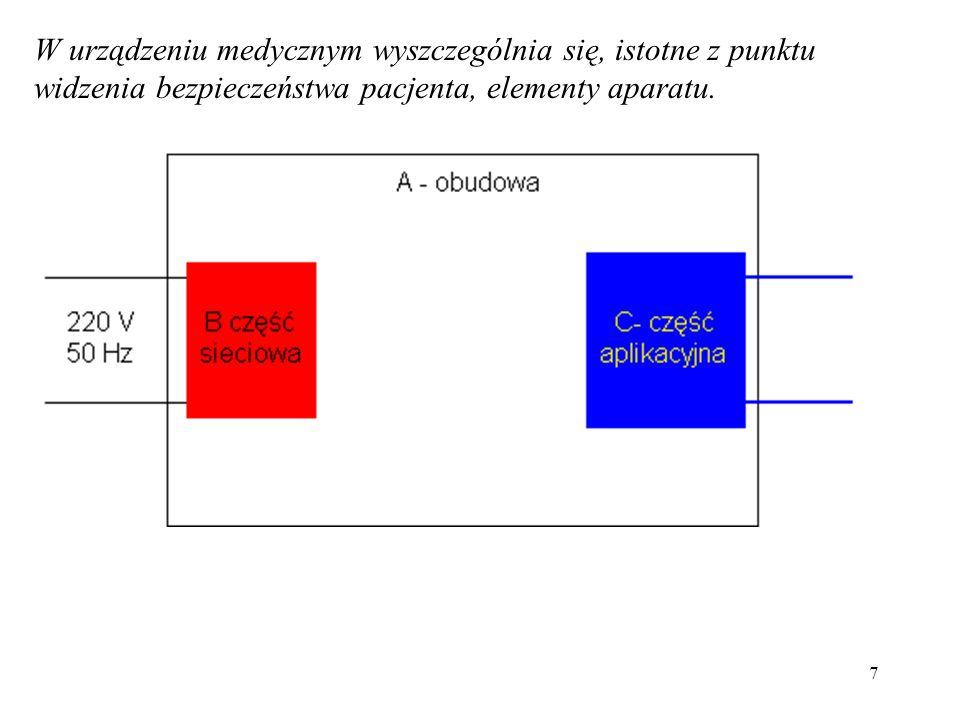 8 Zarówno część sieciowa (włącznik sieciowy, kable, bezpieczniki, transformator, itd.) jak część aplikacyjna charakteryzują się pewnymi rozmiarami geometrycznymi stąd wystąpi pomiędzy nimi, nawet gdy są oddzielone galwanicznie, pojemność C sa Parametry tej pojemność decydują o bezpieczeństwie pacjenta.