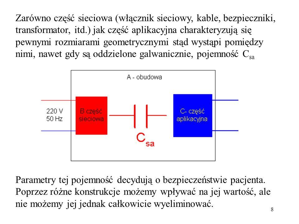 39 Skutki działania przez 1 sekundę prądu o częstotliwości sieci elektrycznej 50 Hz w zależności od jego natężenia: Natężenie prądu Skutki 50 mAból, czasem omdlenie, niemożność samodzielnego uwolnienia ręki z przewodnika, niezakłócone działanie układu krążenia i układu oddechowego 100 ÷ 300 mA migotanie komór, niezakłócone działanie układu oddechowego 6 Azatrzymanie serca w skurczu z możliwością podjęcia prawidłowej akcji serca po przerwaniu działania prądu, czasowe porażenie układu oddechowego, oparzenia przy dużej gęstości prądu