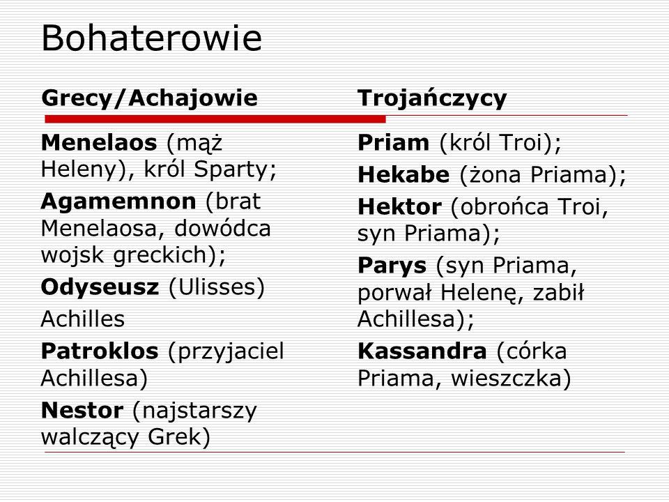 Bohaterowie Grecy/Achajowie Menelaos (mąż Heleny), król Sparty; Agamemnon (brat Menelaosa, dowódca wojsk greckich); Odyseusz (Ulisses) Achilles Patrok