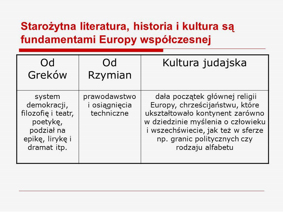 Starożytna literatura, historia i kultura są fundamentami Europy współczesnej Od Greków Od Rzymian Kultura judajska system demokracji, filozofię i tea