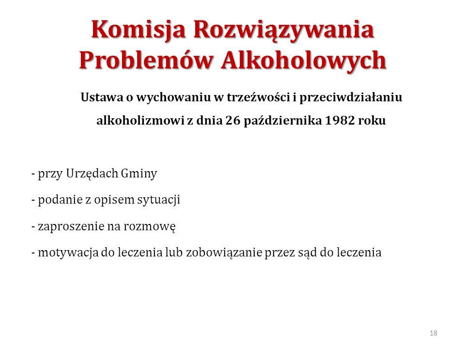Ustawa o wychowaniu w trzeźwości i przeciwdziałaniu alkoholizmowi z dnia 26 października 1982 roku - przy Urzędach Gminy - podanie z opisem sytuacji -