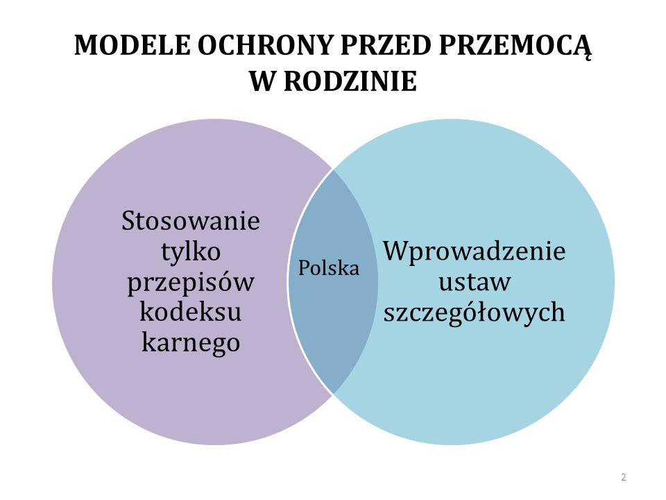 MODELE OCHRONY PRZED PRZEMOCĄ W RODZINIE Stosowanie tylko przepisów kodeksu karnego Wprowadzenie ustaw szczegółowych Polska 2