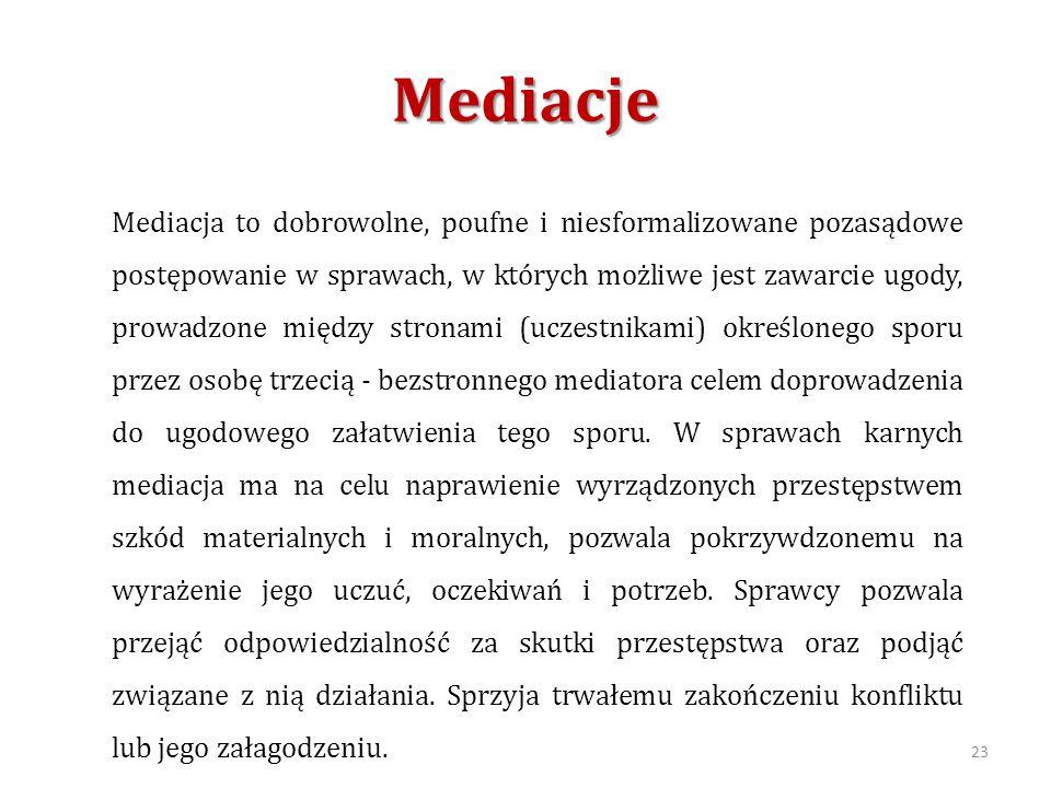 Mediacje Mediacja to dobrowolne, poufne i niesformalizowane pozasądowe postępowanie w sprawach, w których możliwe jest zawarcie ugody, prowadzone międ