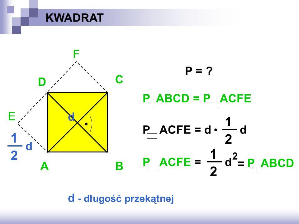 F E KWADRAT P = .