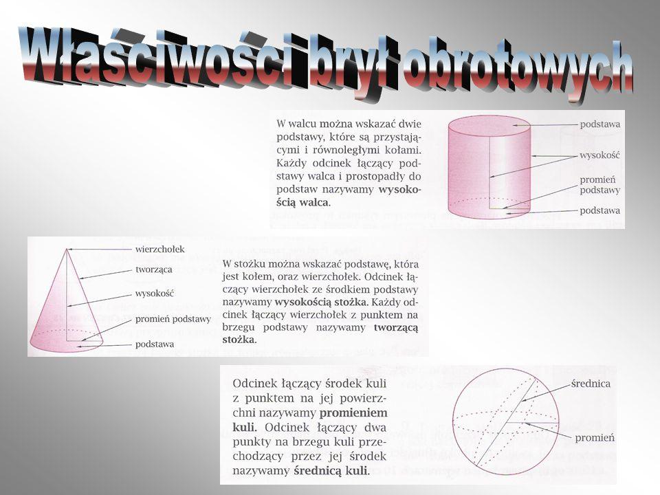 Bryły otrzymane w wyniku obrotu figur płaskich to bryły obrotowe. Prosta, wokół której obraca się figura nazywana jest osią obrotu.