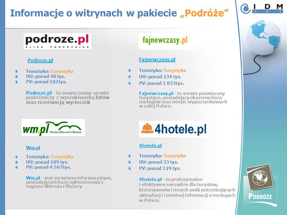 Podroze.pl Tematyka: Turystyka UU: ponad 40 tys.PV: ponad 187tys.