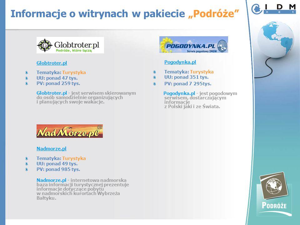 Globtroter.pl Tematyka: Turystyka UU: ponad 47 tys.