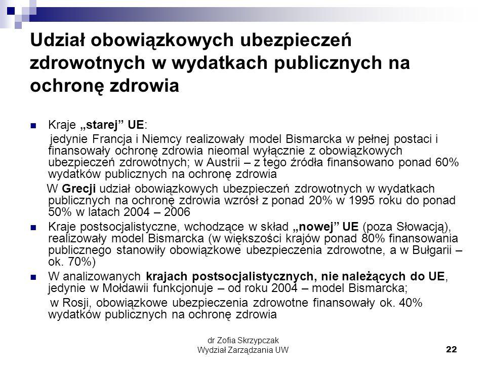 """dr Zofia Skrzypczak Wydział Zarządzania UW22 Udział obowiązkowych ubezpieczeń zdrowotnych w wydatkach publicznych na ochronę zdrowia Kraje """"starej UE: jedynie Francja i Niemcy realizowały model Bismarcka w pełnej postaci i finansowały ochronę zdrowia nieomal wyłącznie z obowiązkowych ubezpieczeń zdrowotnych; w Austrii – z tego źródła finansowano ponad 60% wydatków publicznych na ochronę zdrowia W Grecji udział obowiązkowych ubezpieczeń zdrowotnych w wydatkach publicznych na ochronę zdrowia wzrósł z ponad 20% w 1995 roku do ponad 50% w latach 2004 – 2006 Kraje postsocjalistyczne, wchodzące w skład """"nowej UE (poza Słowacją), realizowały model Bismarcka (w większości krajów ponad 80% finansowania publicznego stanowiły obowiązkowe ubezpieczenia zdrowotne, a w Bułgarii – ok."""