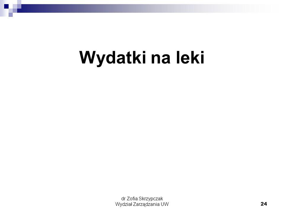 dr Zofia Skrzypczak Wydział Zarządzania UW24 Wydatki na leki