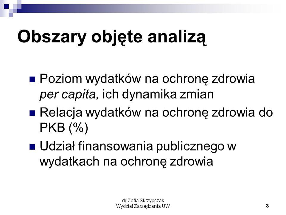 dr Zofia Skrzypczak Wydział Zarządzania UW3 Obszary objęte analizą Poziom wydatków na ochronę zdrowia per capita, ich dynamika zmian Relacja wydatków na ochronę zdrowia do PKB (%) Udział finansowania publicznego w wydatkach na ochronę zdrowia