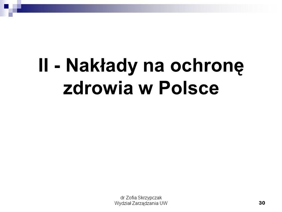 dr Zofia Skrzypczak Wydział Zarządzania UW30 II - Nakłady na ochronę zdrowia w Polsce