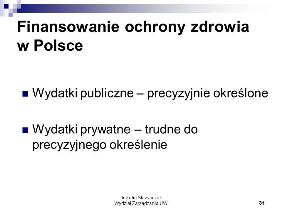 dr Zofia Skrzypczak Wydział Zarządzania UW31 Finansowanie ochrony zdrowia w Polsce Wydatki publiczne – precyzyjnie określone Wydatki prywatne – trudne do precyzyjnego określenie