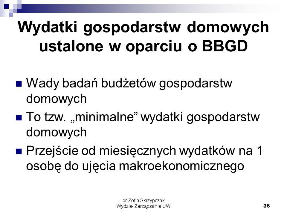 dr Zofia Skrzypczak Wydział Zarządzania UW36 Wydatki gospodarstw domowych ustalone w oparciu o BBGD Wady badań budżetów gospodarstw domowych To tzw.