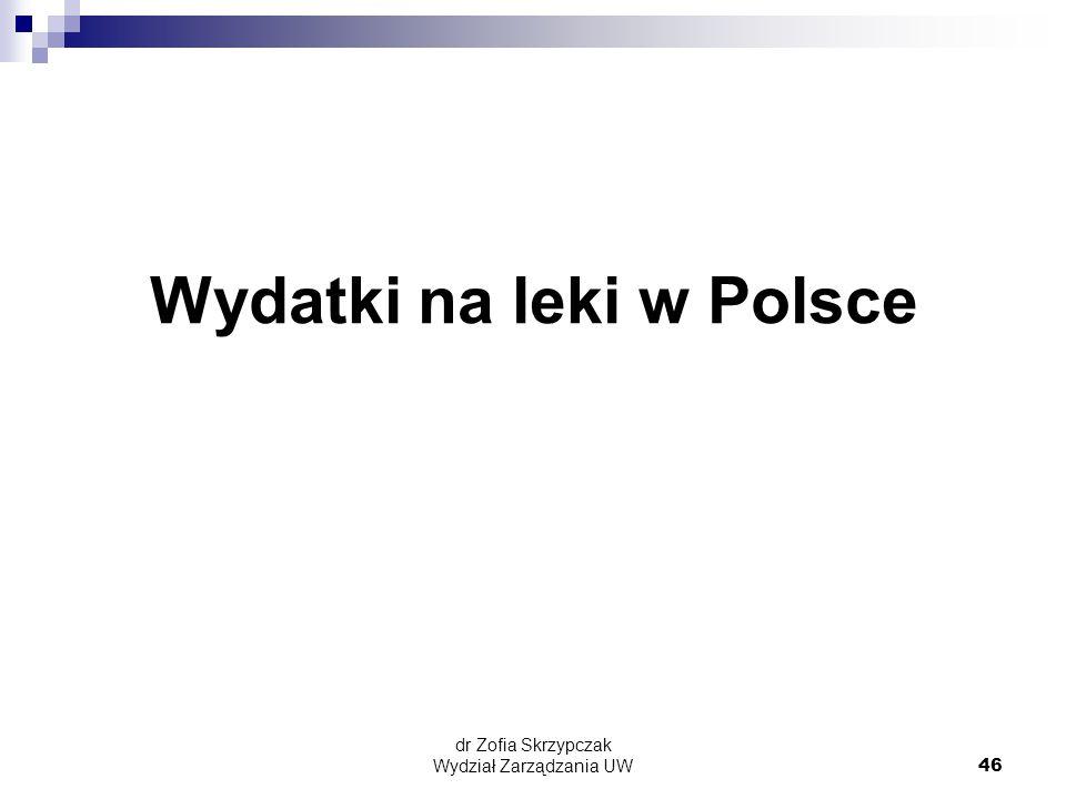 dr Zofia Skrzypczak Wydział Zarządzania UW46 Wydatki na leki w Polsce
