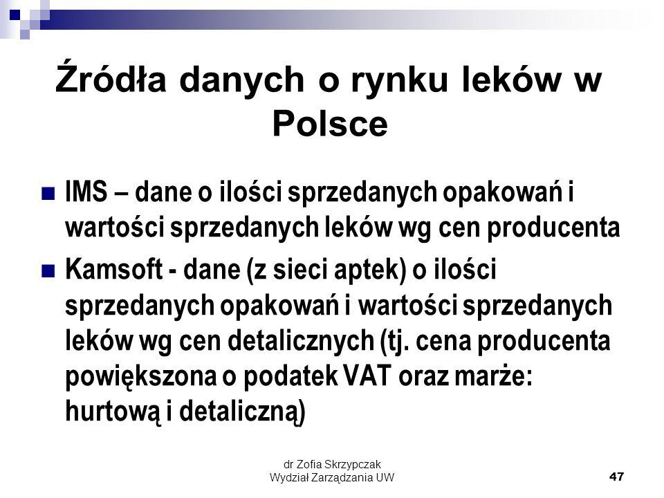 dr Zofia Skrzypczak Wydział Zarządzania UW47 Źródła danych o rynku leków w Polsce IMS – dane o ilości sprzedanych opakowań i wartości sprzedanych leków wg cen producenta Kamsoft - dane (z sieci aptek) o ilości sprzedanych opakowań i wartości sprzedanych leków wg cen detalicznych (tj.