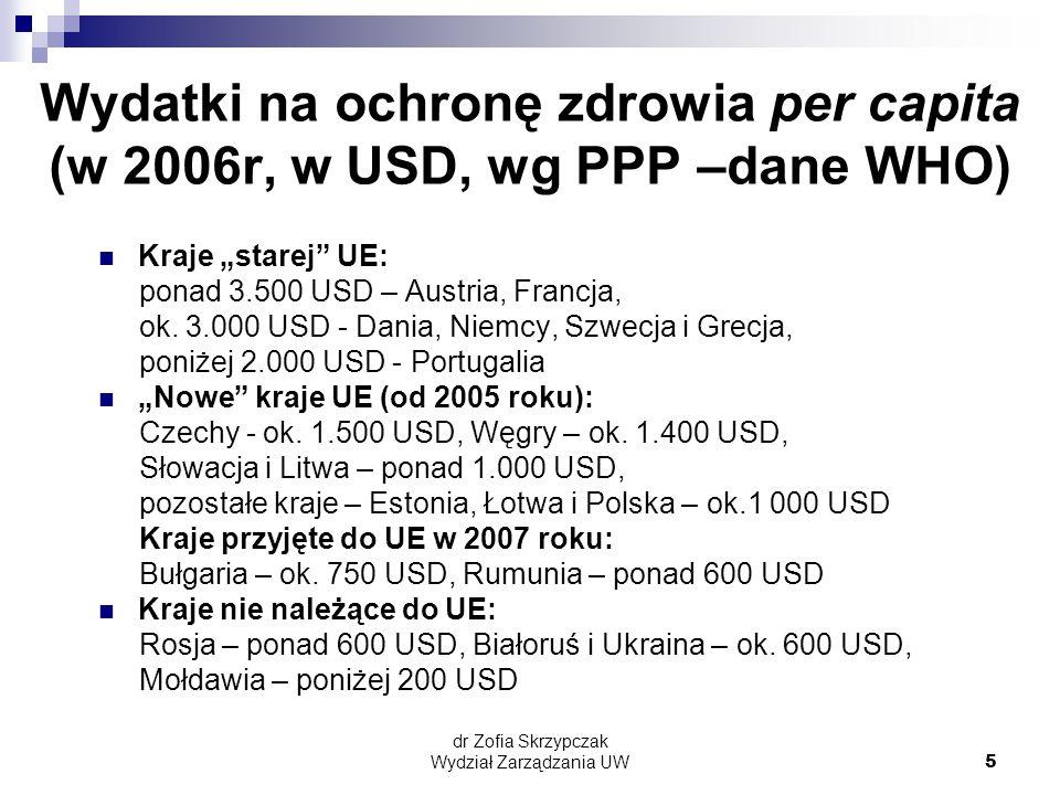 """dr Zofia Skrzypczak Wydział Zarządzania UW5 Wydatki na ochronę zdrowia per capita (w 2006r, w USD, wg PPP –dane WHO) Kraje """"starej UE: ponad 3.500 USD – Austria, Francja, ok."""