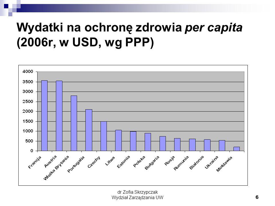 dr Zofia Skrzypczak Wydział Zarządzania UW6 Wydatki na ochronę zdrowia per capita (2006r, w USD, wg PPP)