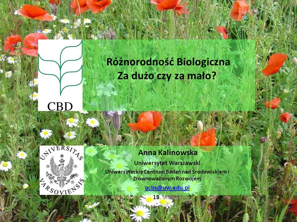 Różnorodność Biologiczna Za dużo czy za mało? Anna Kalinowska Uniwersytet Warszawski Uniwersyteckie Centrum Badań nad Środowiskiem i Zrównoważonym Roz