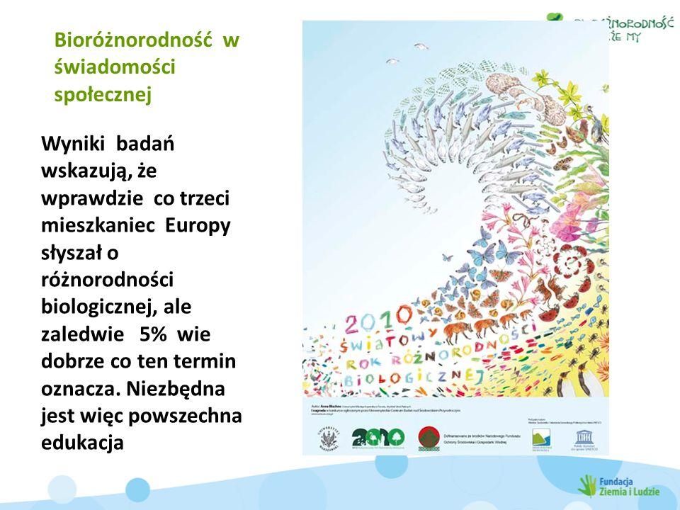 Bioróżnorodność w świadomości społecznej Wyniki badań wskazują, że wprawdzie co trzeci mieszkaniec Europy słyszał o różnorodności biologicznej, ale za