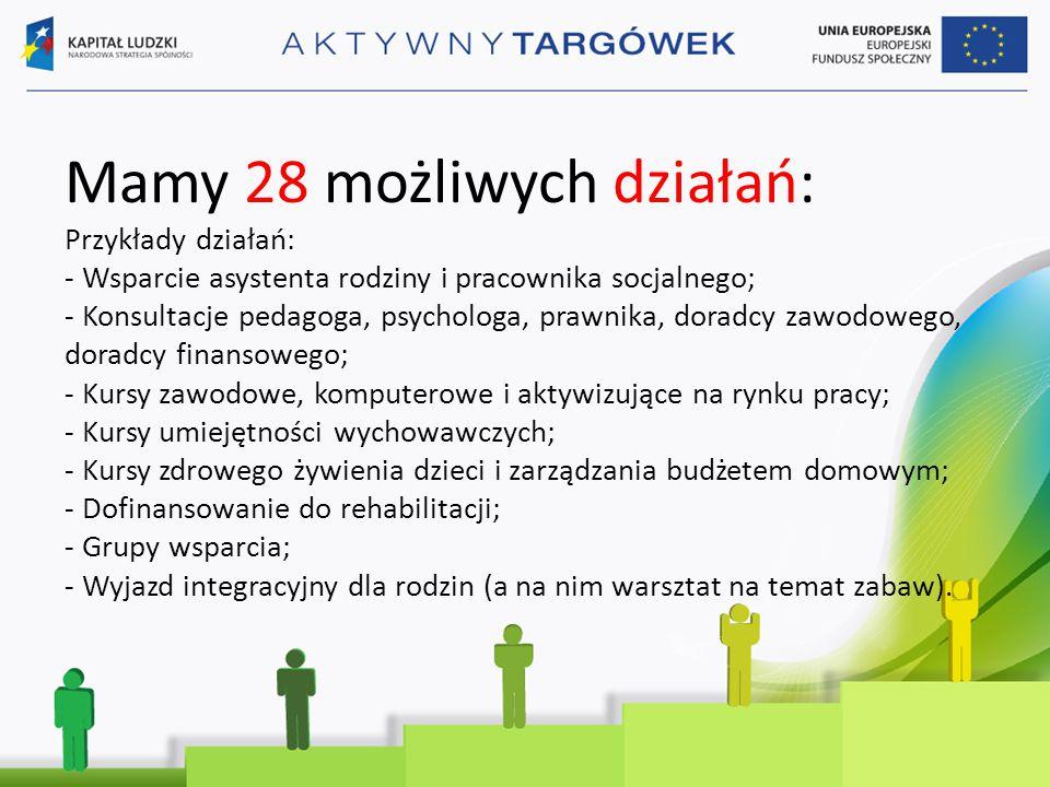 Mamy 28 możliwych działań: Przykłady działań: - Wsparcie asystenta rodziny i pracownika socjalnego; - Konsultacje pedagoga, psychologa, prawnika, doradcy zawodowego, doradcy finansowego; - Kursy zawodowe, komputerowe i aktywizujące na rynku pracy; - Kursy umiejętności wychowawczych; - Kursy zdrowego żywienia dzieci i zarządzania budżetem domowym; - Dofinansowanie do rehabilitacji; - Grupy wsparcia; - Wyjazd integracyjny dla rodzin (a na nim warsztat na temat zabaw).