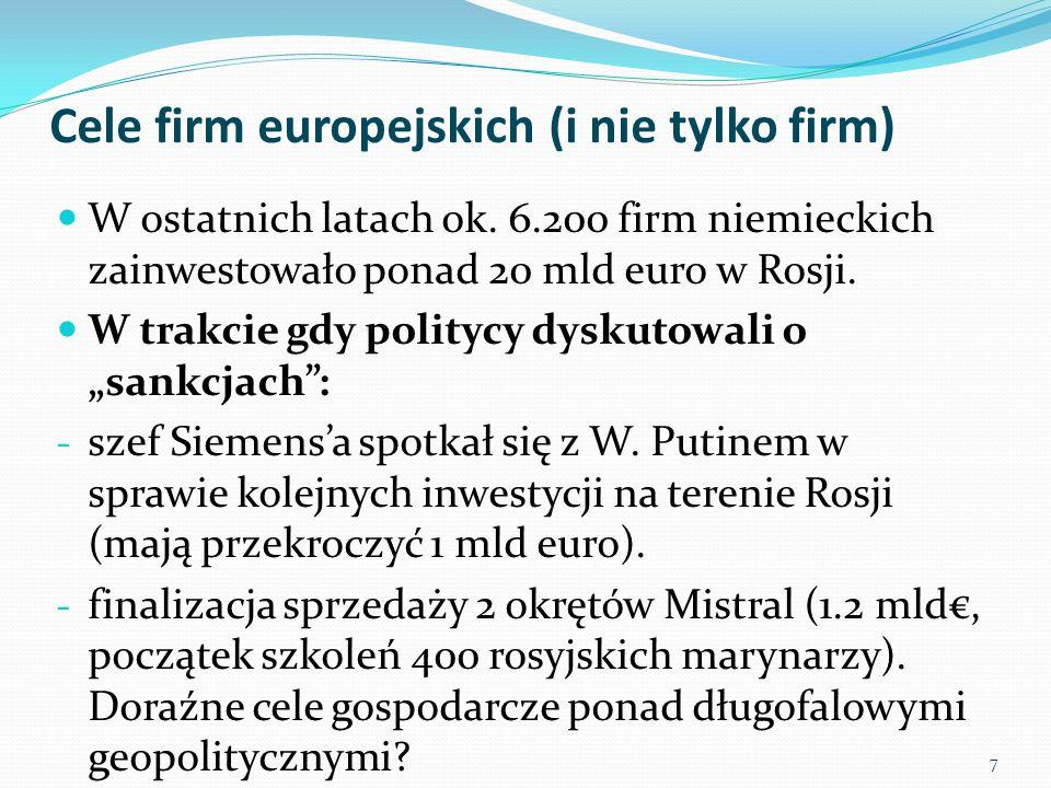 Cele firm europejskich (i nie tylko firm) W ostatnich latach ok.